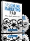 Das Online-Marketing Rad