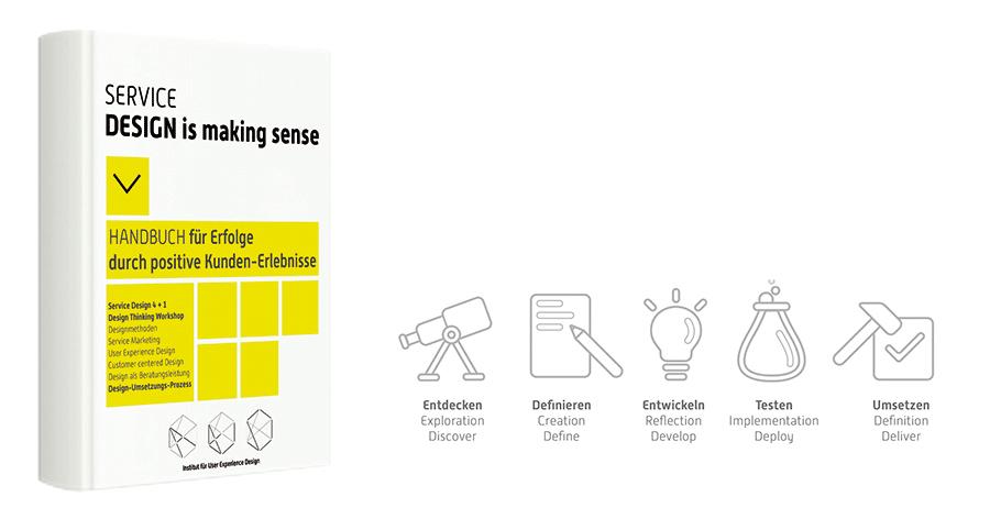 Institut für User Experience Design