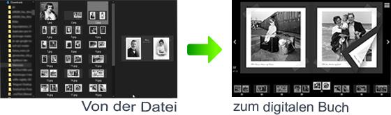 Fotos von der Platte ins digitale Buch