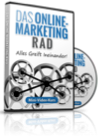 Online-Marketing Rad