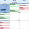 SWOT-Analyse Excel Vorlage