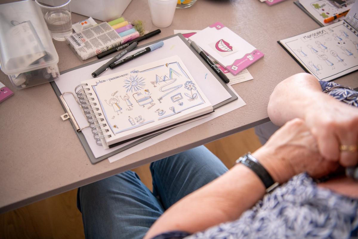 Funny Sketchnotes - Kreativ mit Stift und Papier